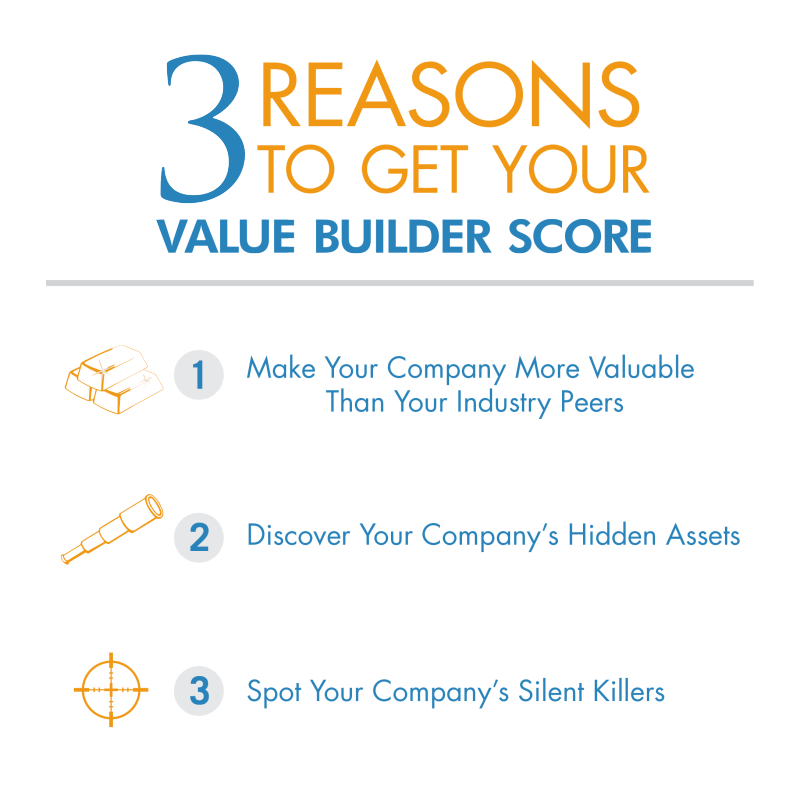 The Value Builder System value builder system 3 reasons