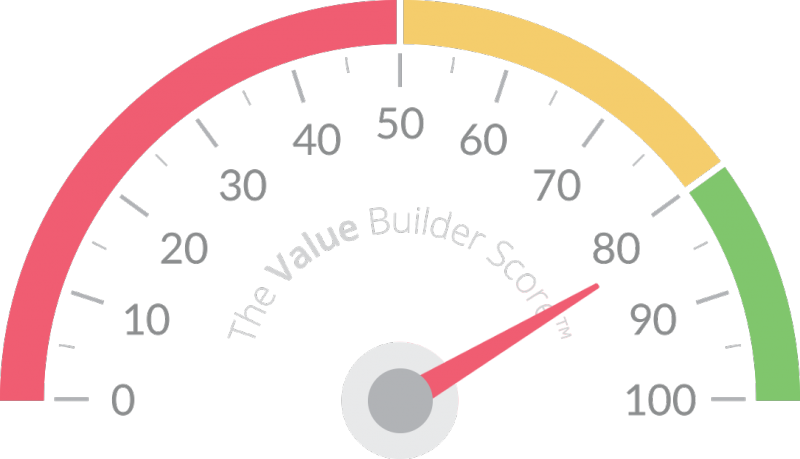 The Value Builder System value builder system gauge